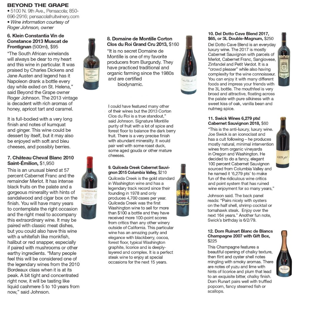 Beyond the Grape Featured in Pensacola Bella Magazine